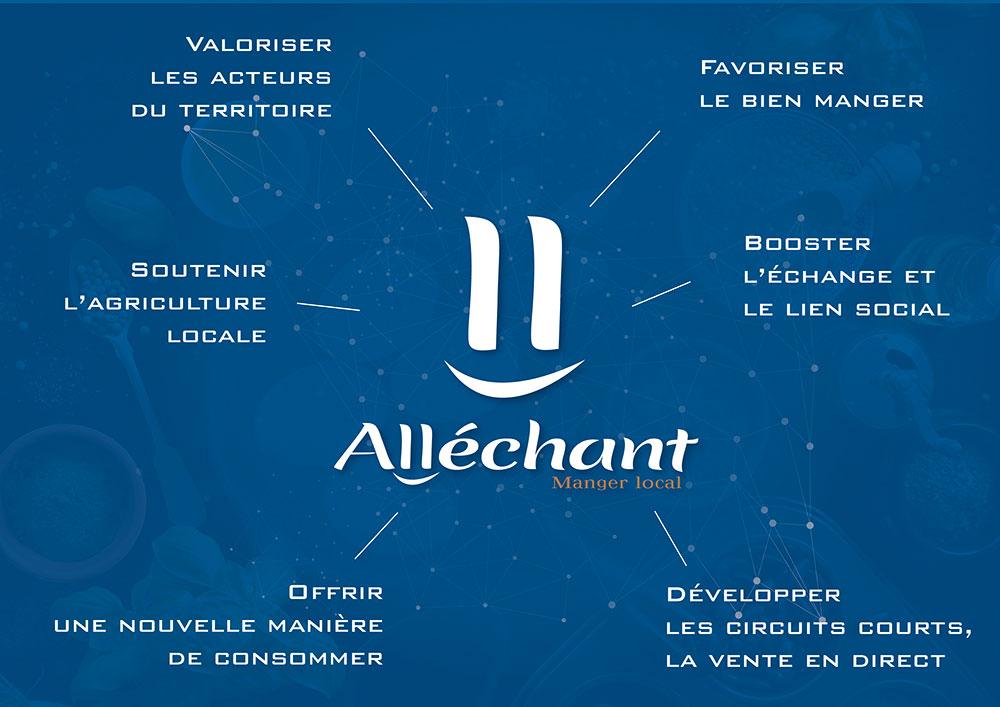 Valeurs du site Alléchant